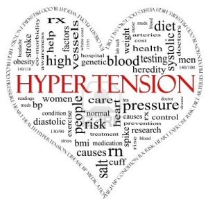 hypertension-to-dos-for-a-healthy-life